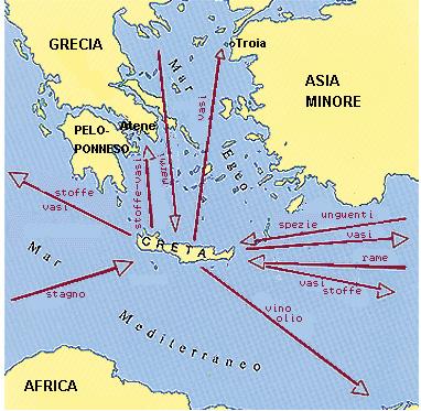 I principali traffici commerciali cretesi