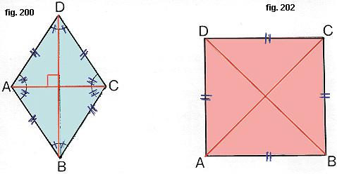 Quadrilatero