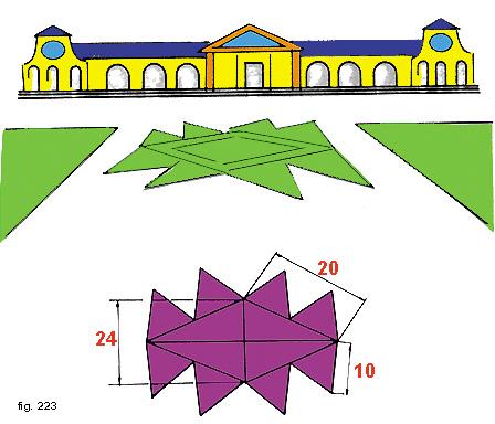 Tabella superfici dei poligoni regolari