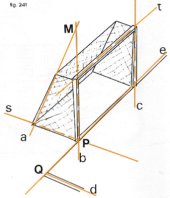 Fig. 241
