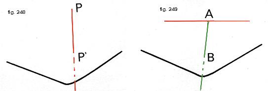 Figg. 248 e 249