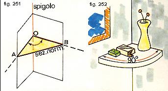 Figg. 251 e 252