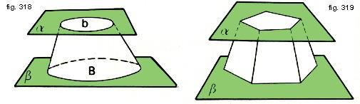 Coni e Piramidi