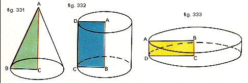 Geometria Solida Solidi di Rotazione