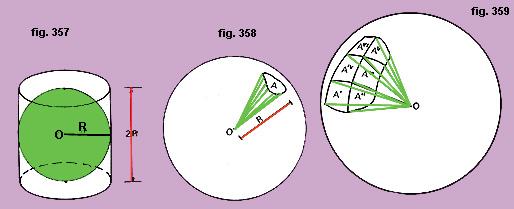 La Sfera Geometria Solida