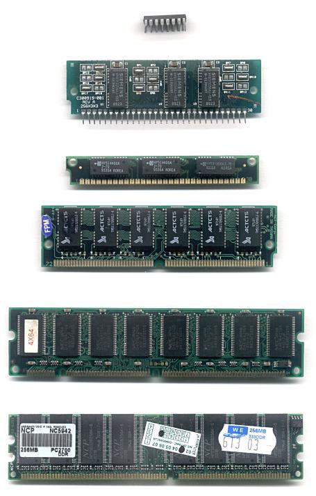Vari tipi di memoria ram