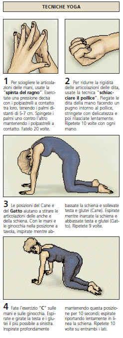 Tecniche yoga Artrite